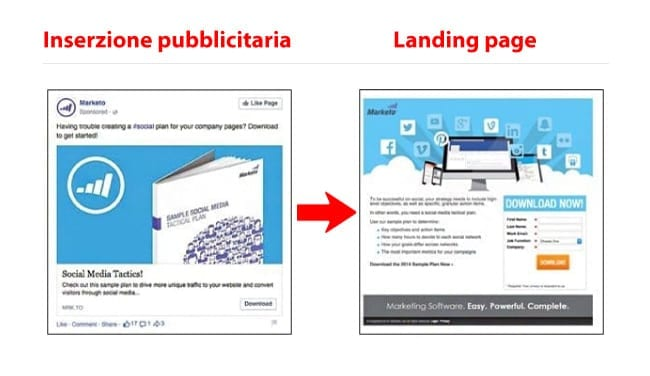 Cosa significa landing page